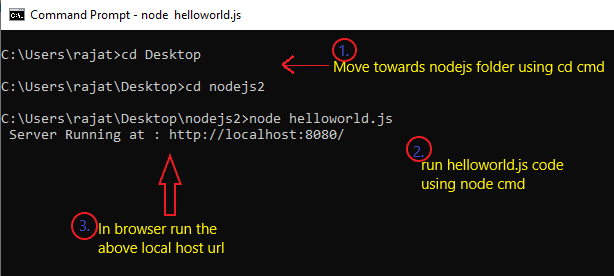 how to run nodejs file in cmd prompt