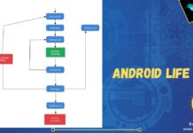 Android activity life cycle