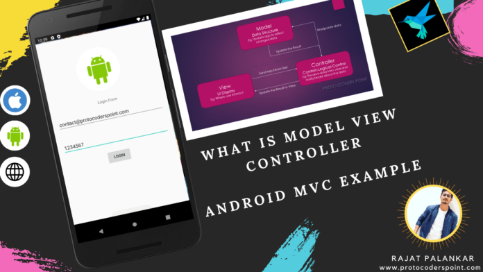 Model view Controller MVC android example