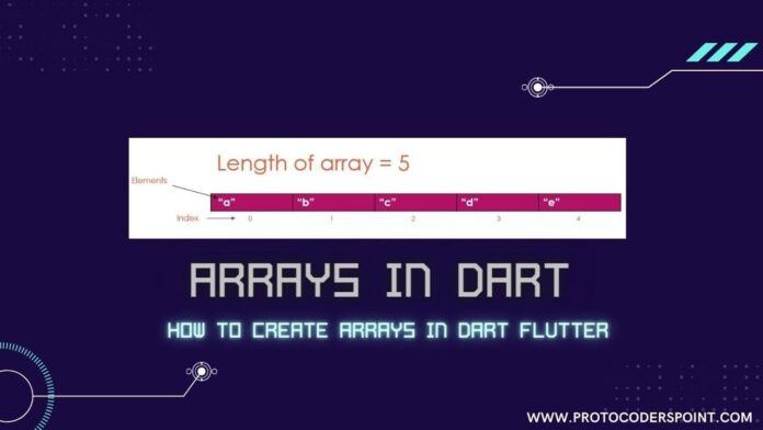 How to print array in flutter