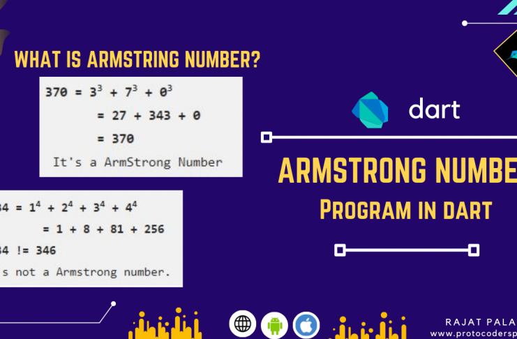 what is armstrong number - dart program to check armstring number